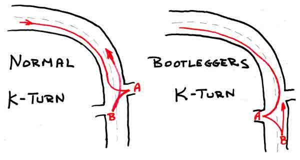BootleggersKTurn
